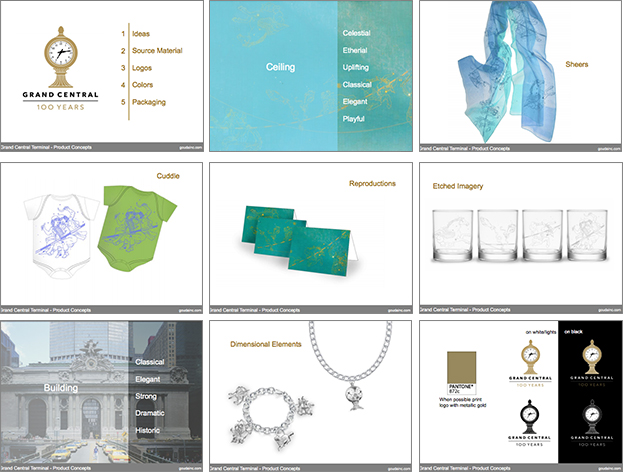 A selection of slides from our Grand Central presentation showcasing our ideas and product development.